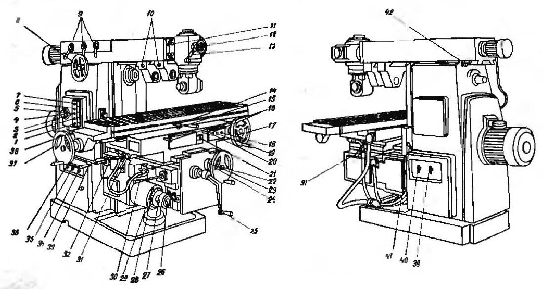 Органы управления 6Р82Ш cтанком широкоуниверсальным консольно-фрезерным